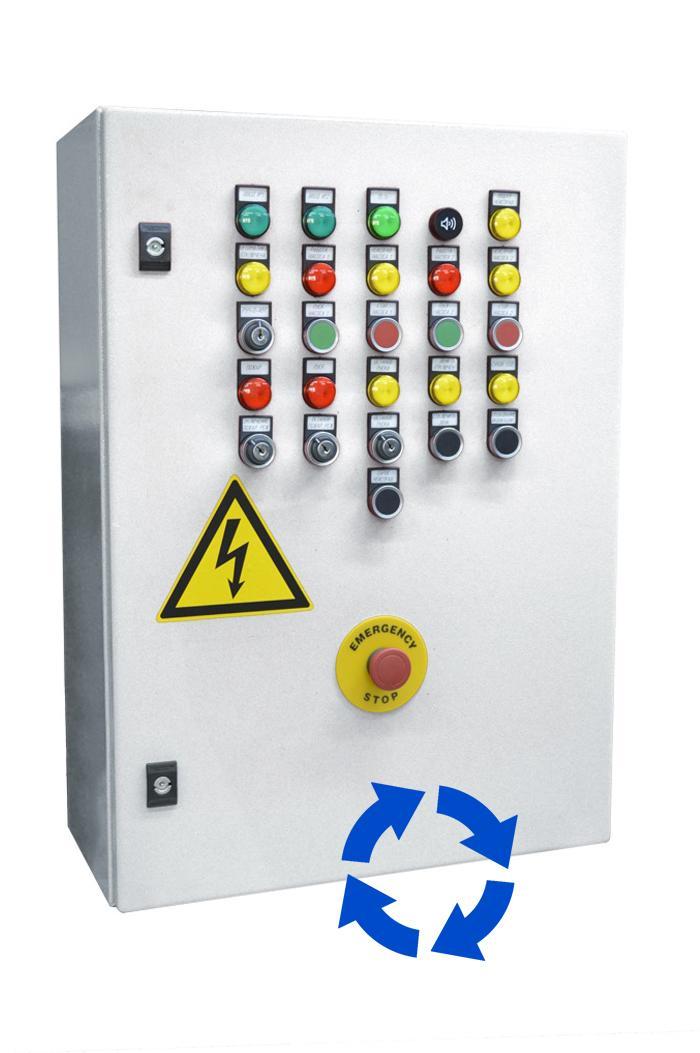 FNB Control 3R для станций циркуляции/подпитки